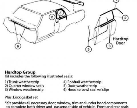 Pontiac Lemans/GTO Weatherstrip Kit, 2 Door Hardtop, 1969