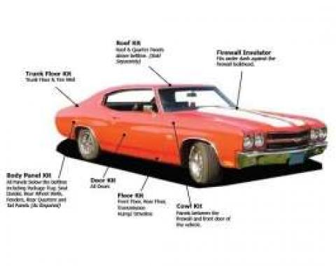 Chevelle Insulation, QuietRide, AcoustiShield, Body Panel Kit, Coupe, 1966-1967